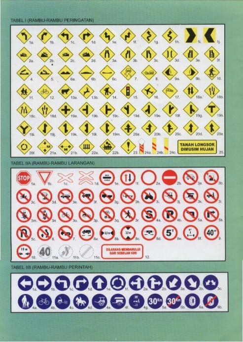 Sistem Pengendalian Transportasi   Erni Mulyandari's Blog